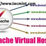 Виртуальный хостинг Apache: виртуальные хосты на основе IP и имен в RHEL / CentOS / Fedora